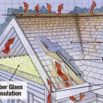 Fiber Glass Insulation and Attic Ventilation